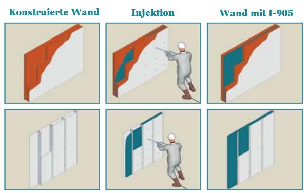 Injektion polyurethan wand