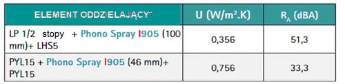 certyfikat wydany przez labein