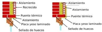 puentes-termicos-contorno-huecos