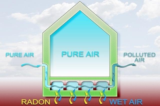efectos-gas-radon-943174-edited