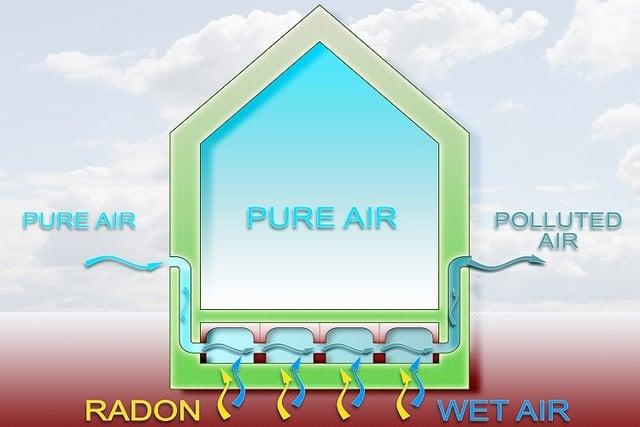efectos-gas-radon.jpg