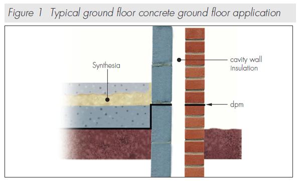 aplicacion-constructiva-aislamiento-suelos