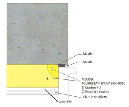 Figure 3 Menuiserie calfeutrée en applique intérieure, fixée en applique intérieure