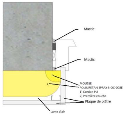 Figure 4 Menuiserie calfeutrée en tunnel, fixée en  tableau