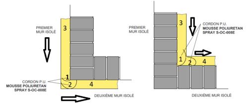 Figure 5 Traitement des angles saillants et des angles rentrants