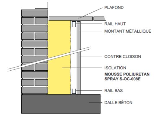 Figure 6  Traitement de la jonction avec le plafond