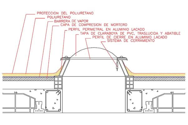 Cómo aplicar correctamente el poliuretano proyectado 2