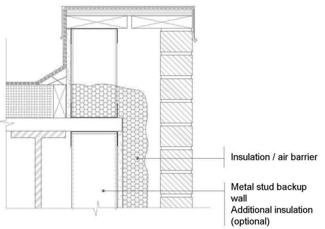 Insulation Air Barrier