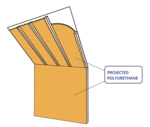 projected polyurethane solution