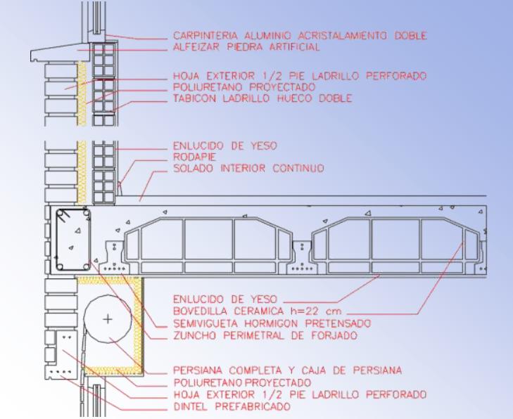 Poliuretano puentes térmicos carpinteria