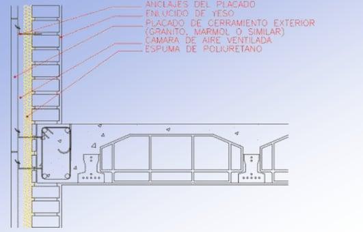 Poliuretano puentes térmicos exterior