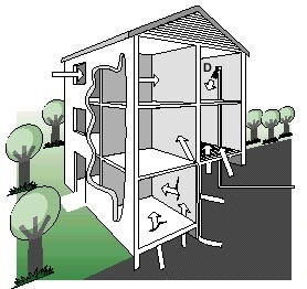 radon-gaz