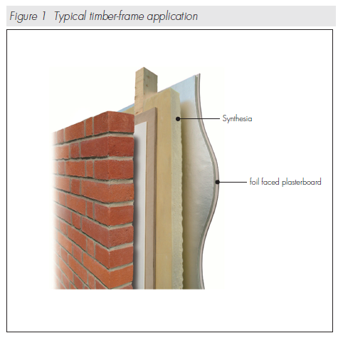 aislamiento-synthesia-paredes-detalle