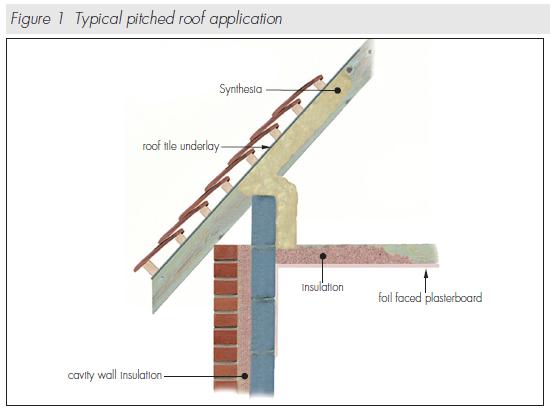 aislamiento-synthesia-techos-1