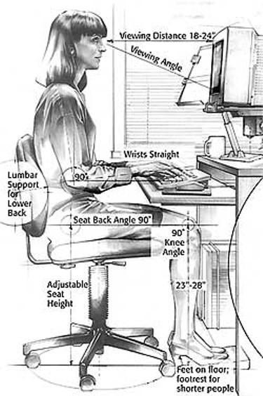 ergonomic
