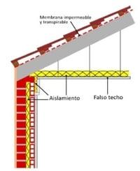 fachada con cubierta 01