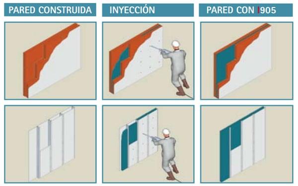 fases de aplicación I905