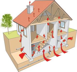 Filtración radón edificio