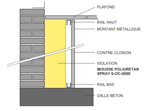 Poliuretan Spray S-OC-008E pour isoler murs intérieurs maçonnés ou en béton